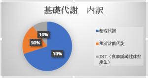 %e5%9f%ba%e7%a4%8e%e4%bb%a3%e8%ac%9d%ef%bc%bf%e5%89%b2%e5%90%88%e3%82%b0%e3%83%a9%e3%83%95